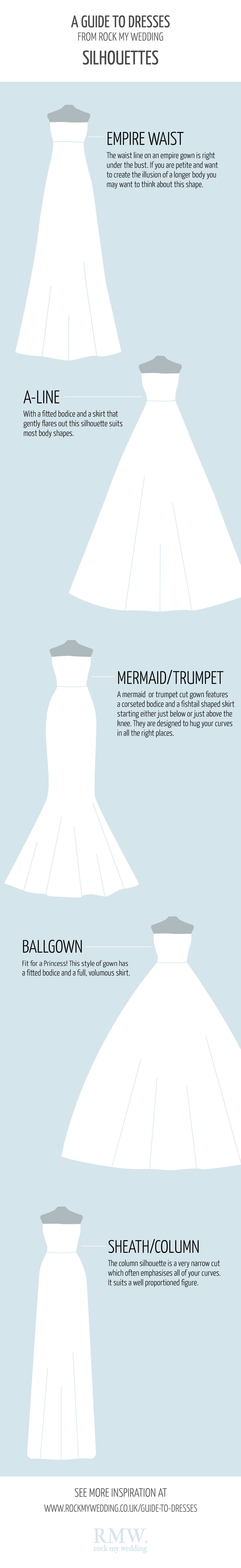 A Guide To Wedding Dress Shapes