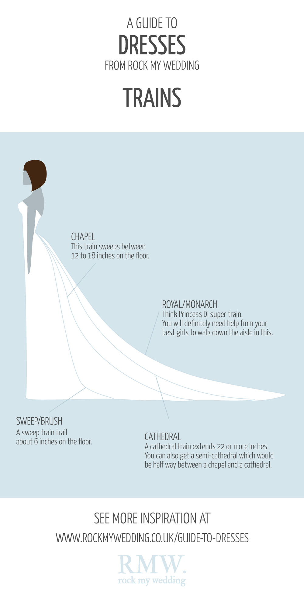 A Guide To Wedding Dress Trains