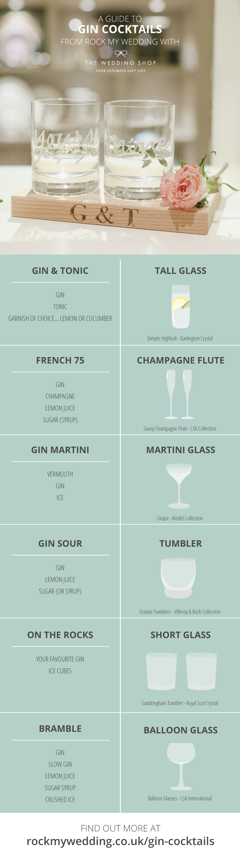 A Guide To The Best Glass For Your Favourite Gin Cocktails