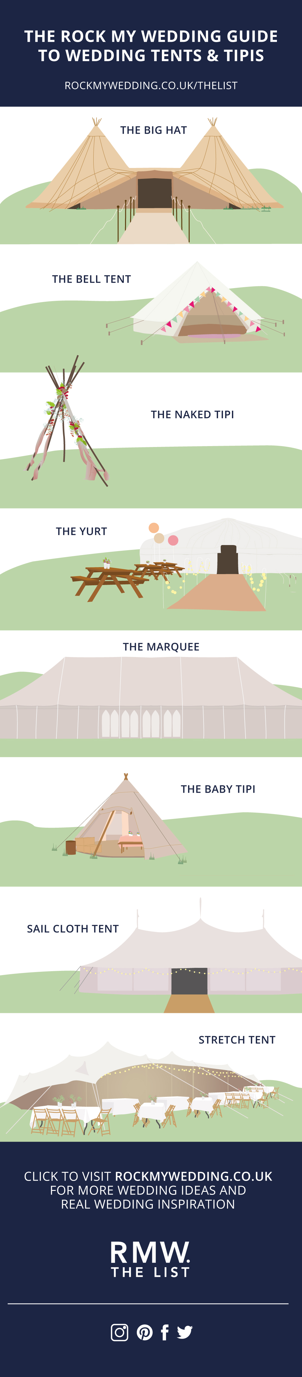 Wedding Tents, Tipis and Marquees from The List